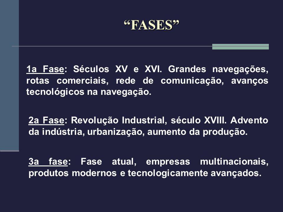 FASES 1a Fase: Séculos XV e XVI. Grandes navegações, rotas comerciais, rede de comunicação, avanços tecnológicos na navegação.