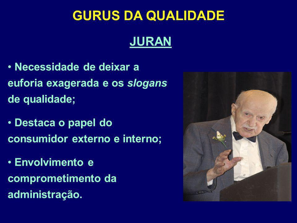 GURUS DA QUALIDADE JURAN