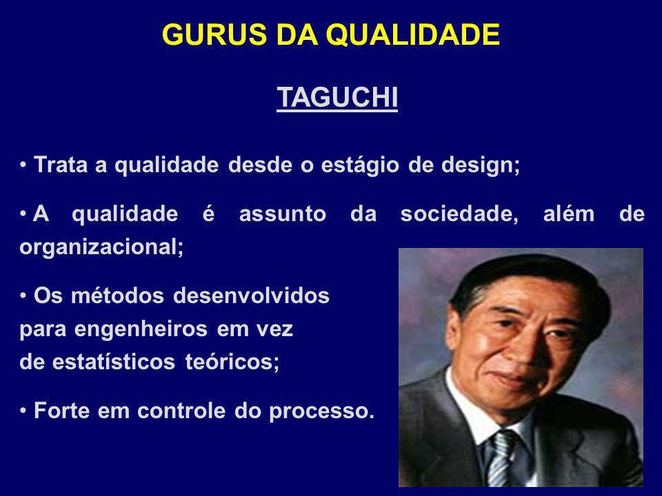 GURUS DA QUALIDADE TAGUCHI