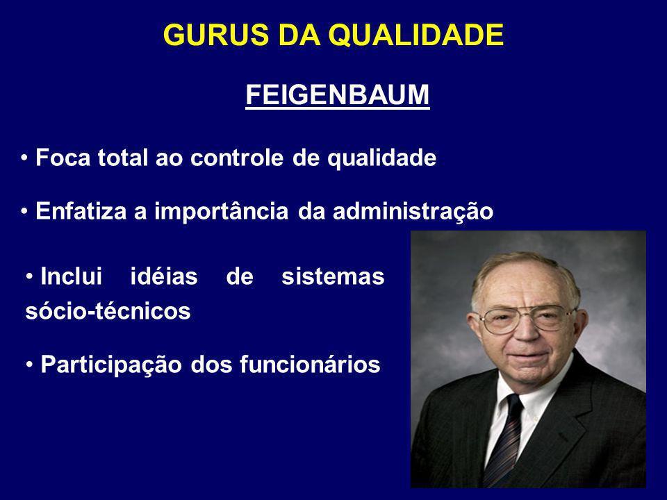 GURUS DA QUALIDADE FEIGENBAUM Foca total ao controle de qualidade