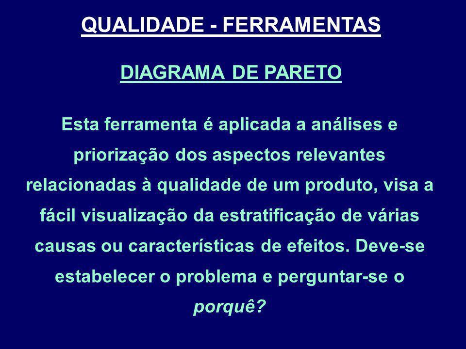 QUALIDADE - FERRAMENTAS