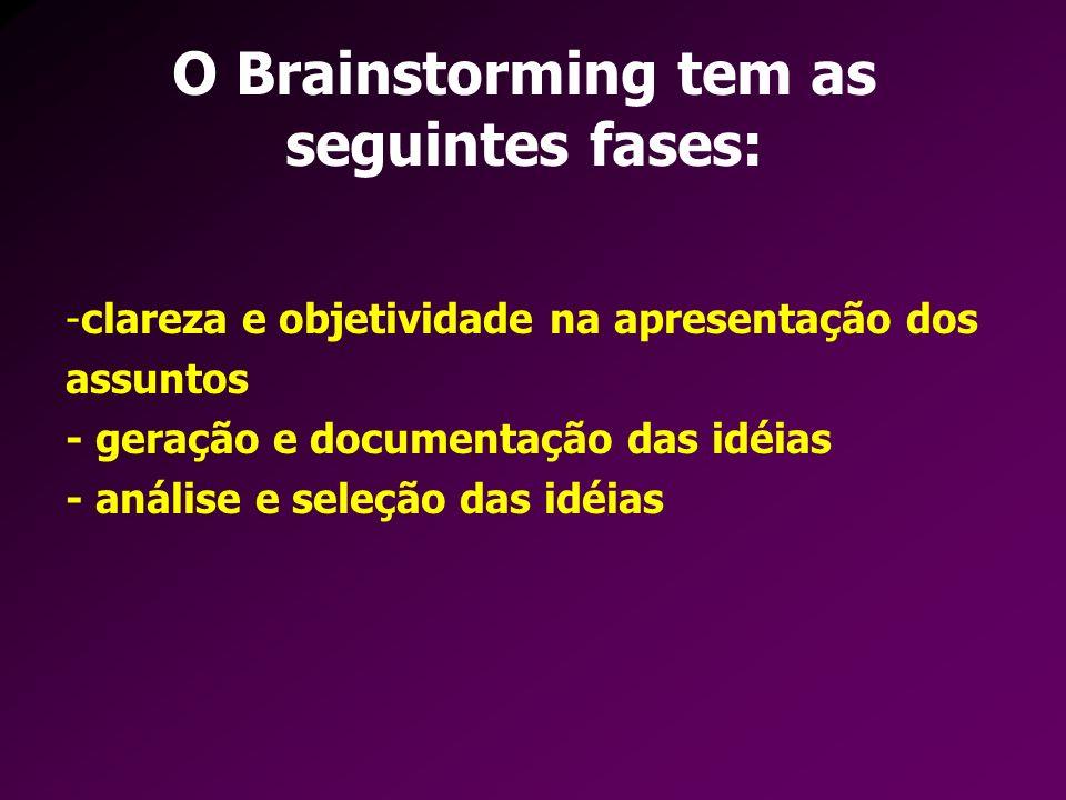 O Brainstorming tem as seguintes fases: