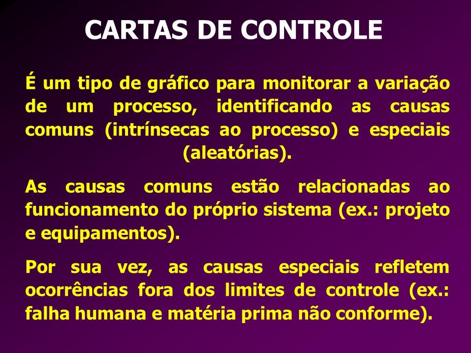 CARTAS DE CONTROLE