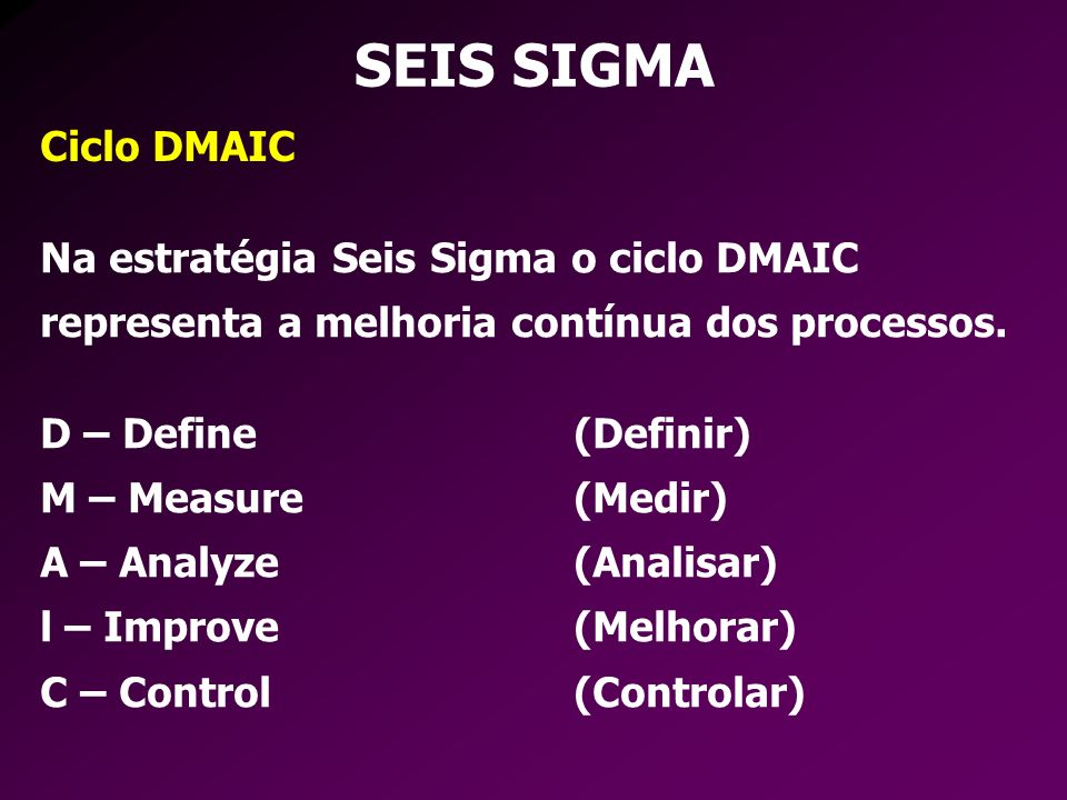 SEIS SIGMA Ciclo DMAIC.