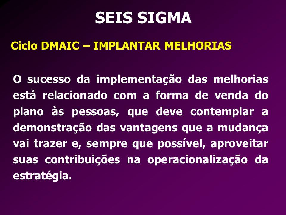 SEIS SIGMA Ciclo DMAIC – IMPLANTAR MELHORIAS