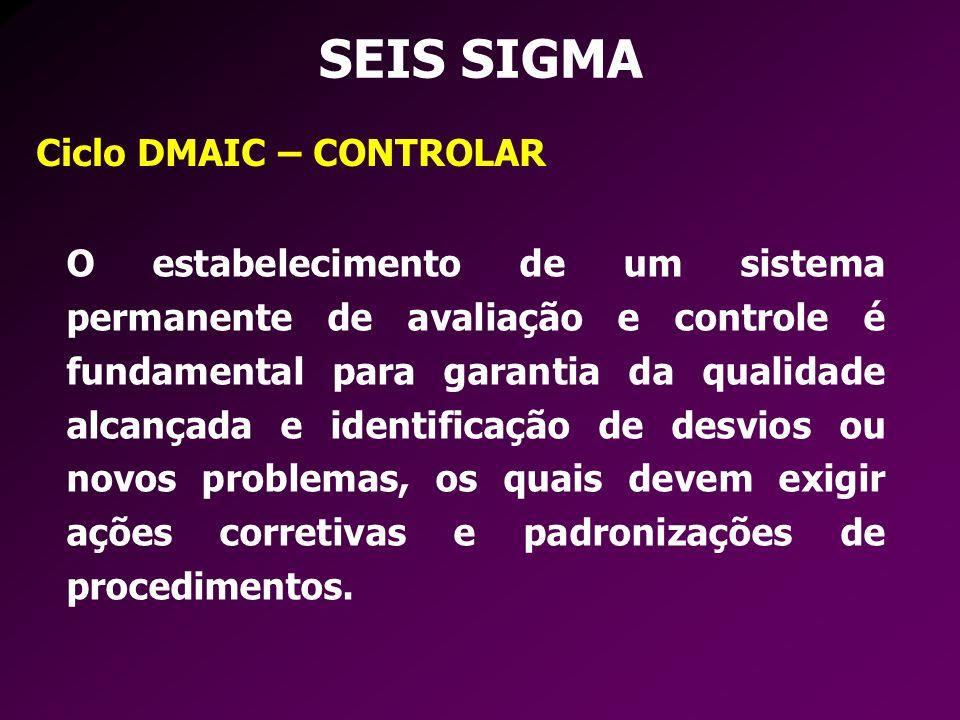 SEIS SIGMA Ciclo DMAIC – CONTROLAR
