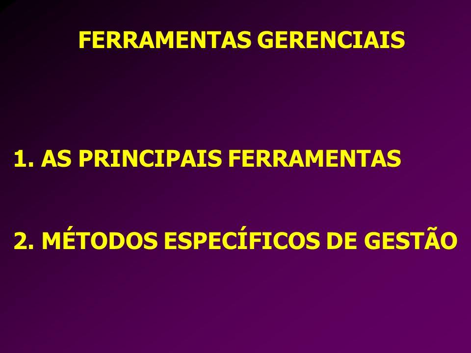 FERRAMENTAS GERENCIAIS