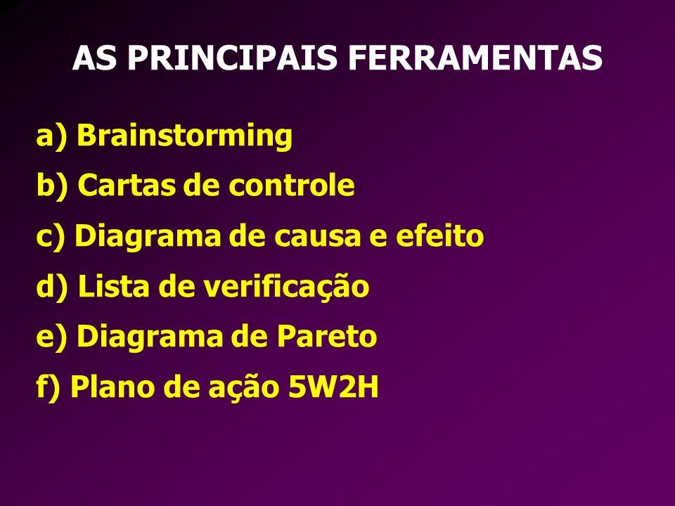 AS PRINCIPAIS FERRAMENTAS