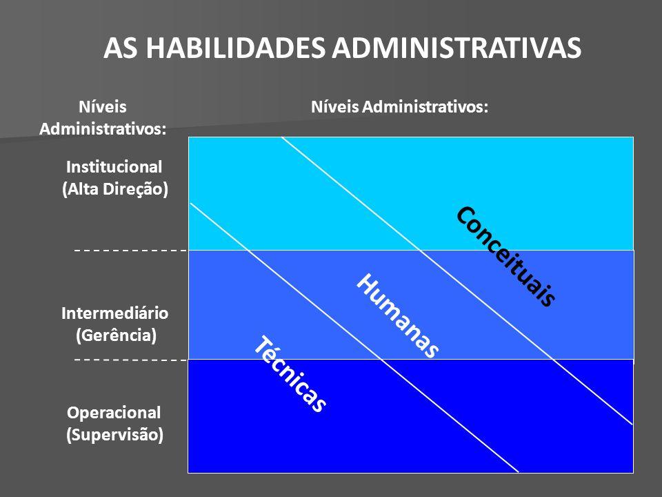AS HABILIDADES ADMINISTRATIVAS