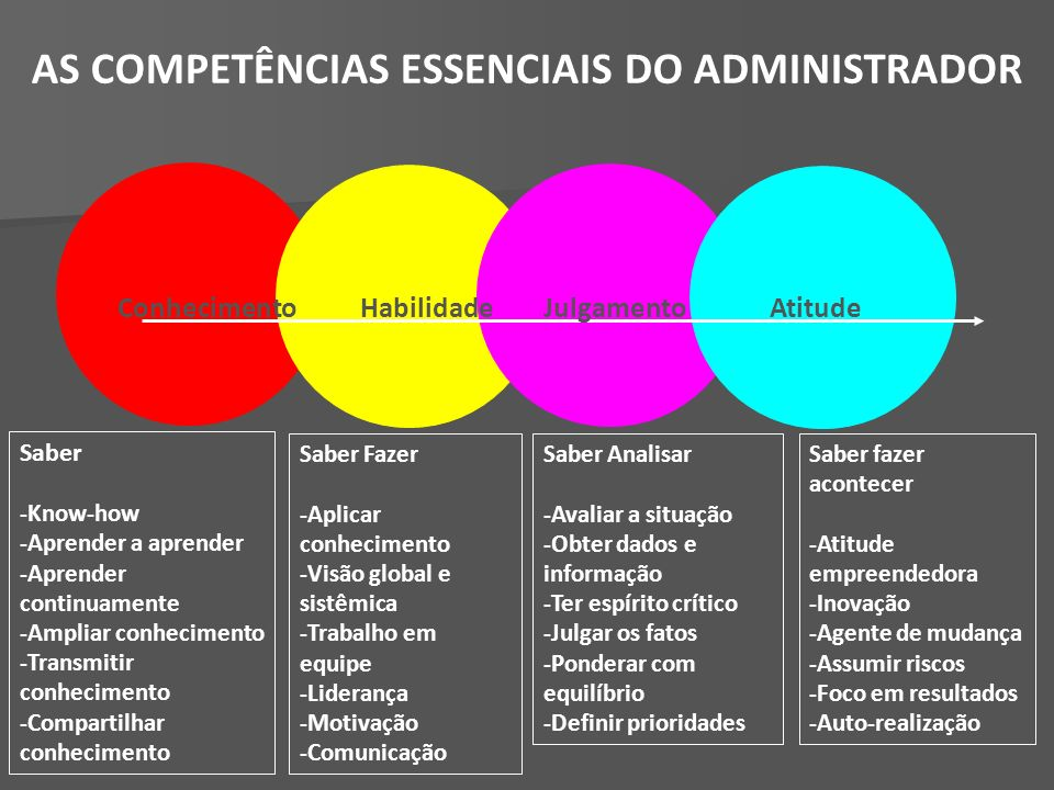 AS COMPETÊNCIAS ESSENCIAIS DO ADMINISTRADOR