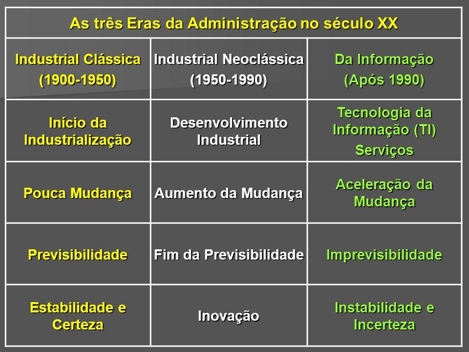 As três Eras da Administração no século XX