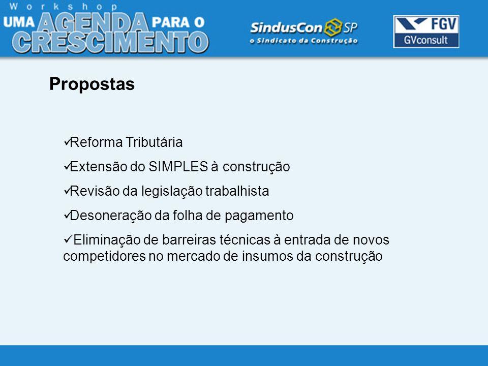 Propostas Reforma Tributária Extensão do SIMPLES à construção