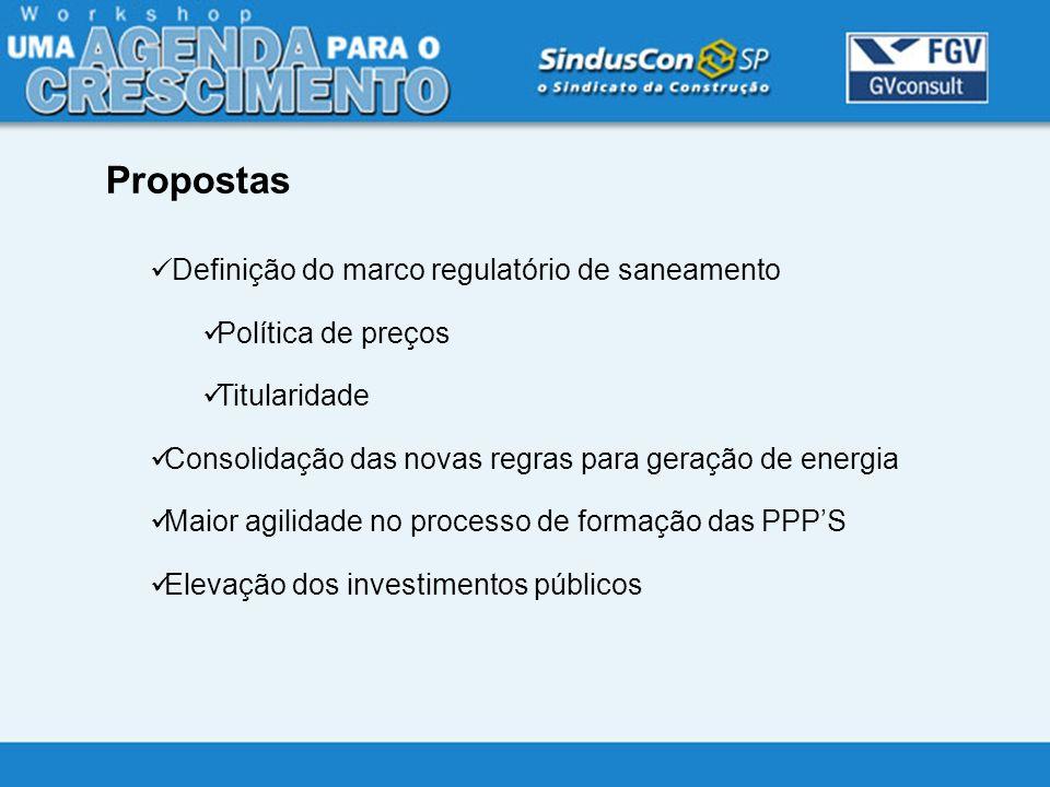 Propostas Definição do marco regulatório de saneamento