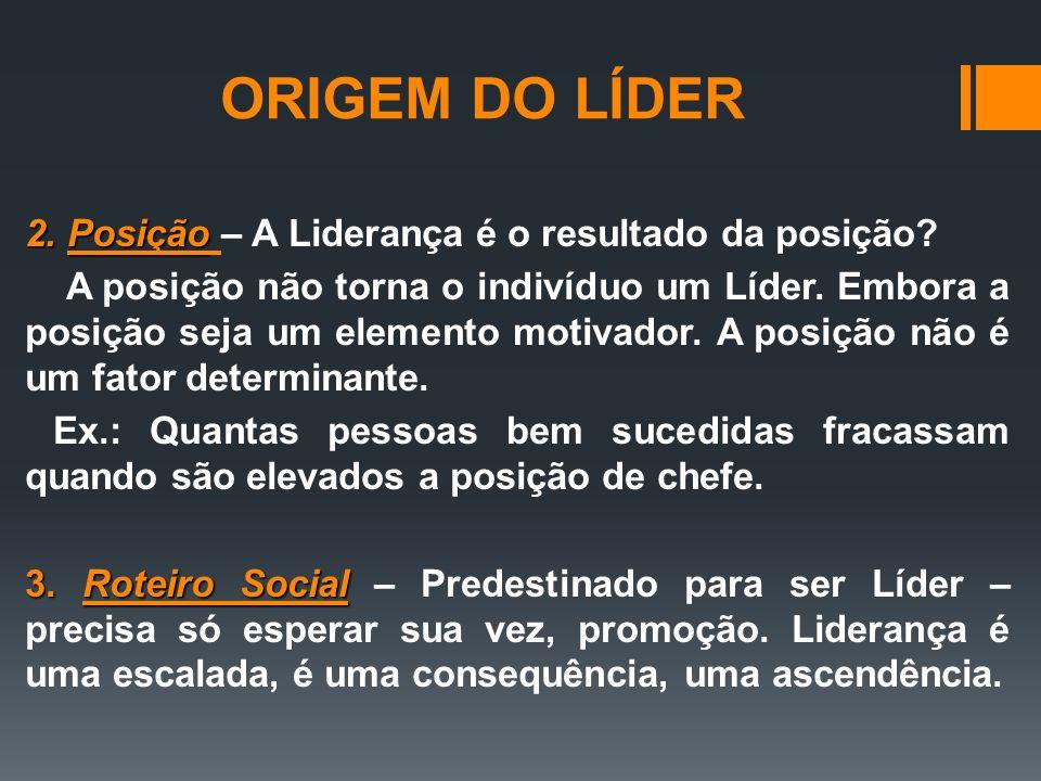 ORIGEM DO LÍDER 2. Posição – A Liderança é o resultado da posição