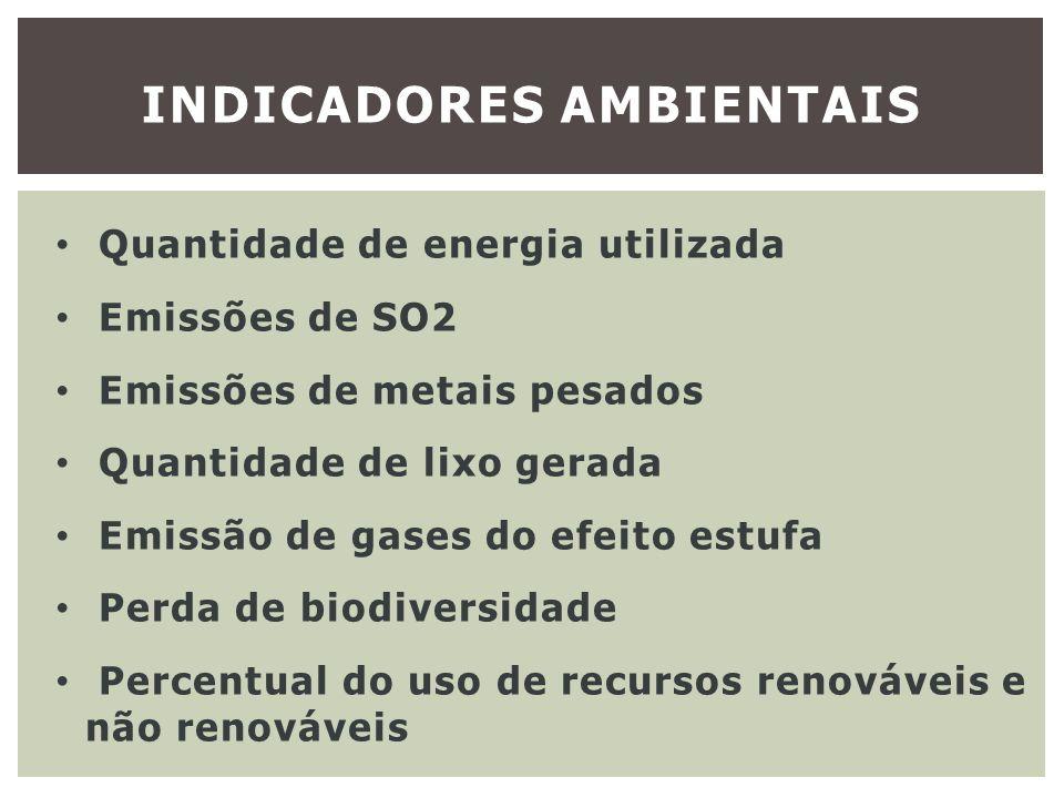INDICADORES AMBIENTAIS