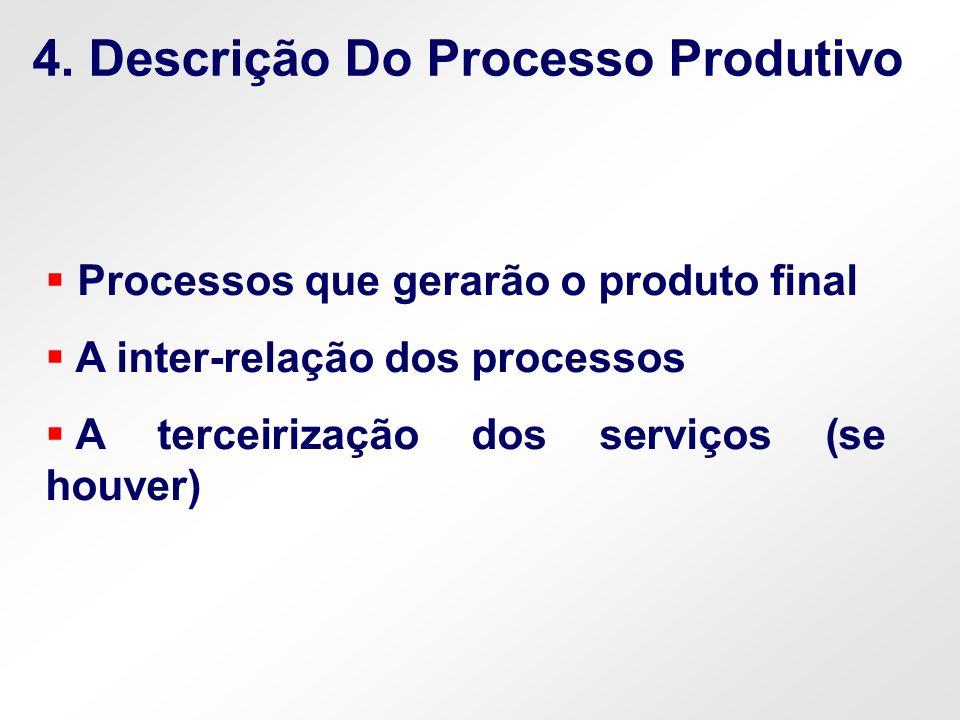 4. Descrição Do Processo Produtivo