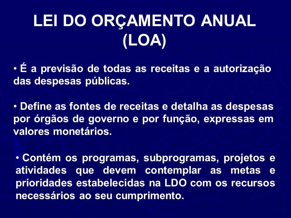 LEI DO ORÇAMENTO ANUAL (LOA)