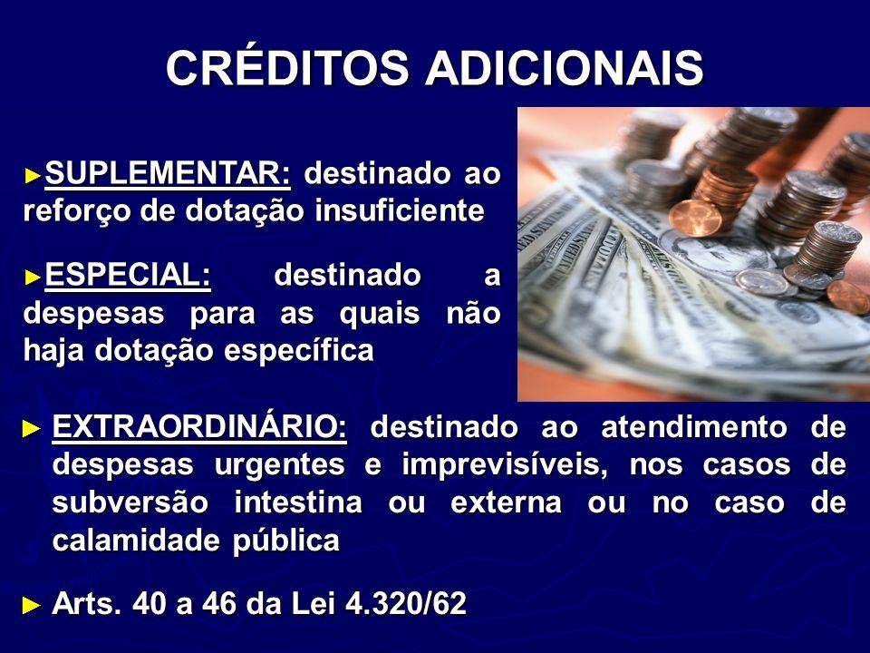 CRÉDITOS ADICIONAIS ►SUPLEMENTAR: destinado ao reforço de dotação insuficiente.