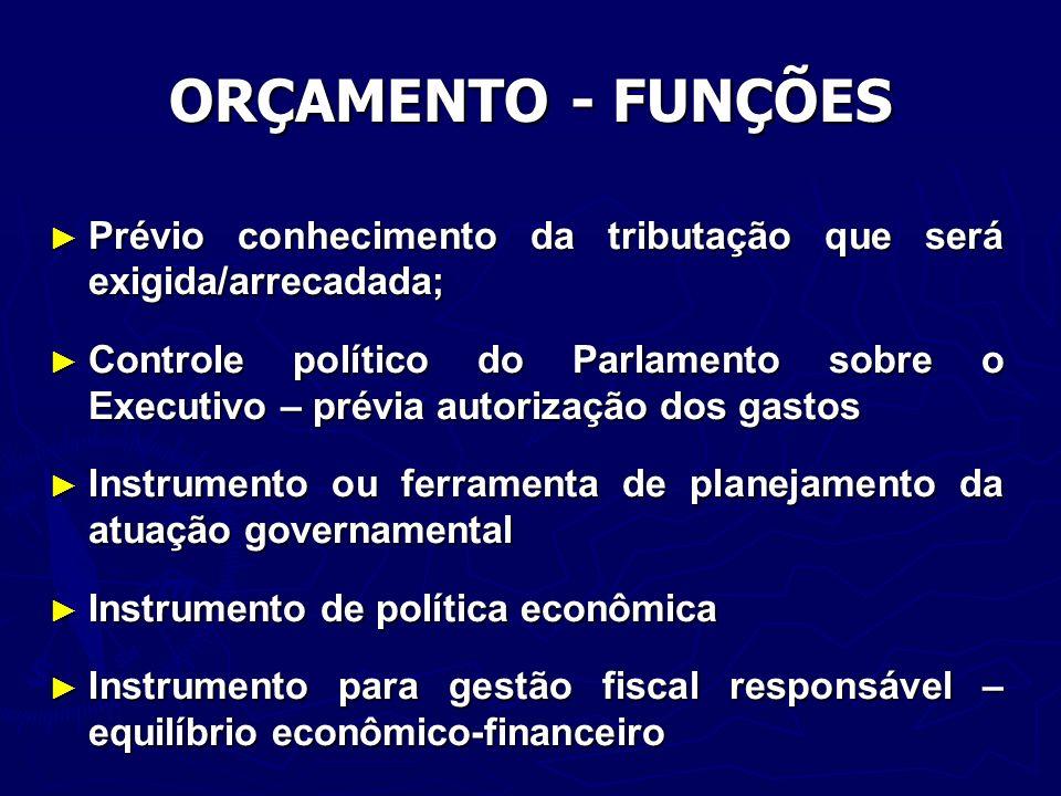 ORÇAMENTO - FUNÇÕES Prévio conhecimento da tributação que será exigida/arrecadada;