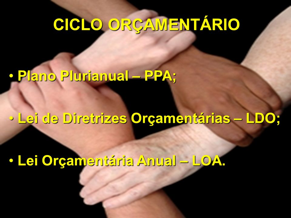CICLO ORÇAMENTÁRIO Plano Plurianual – PPA;
