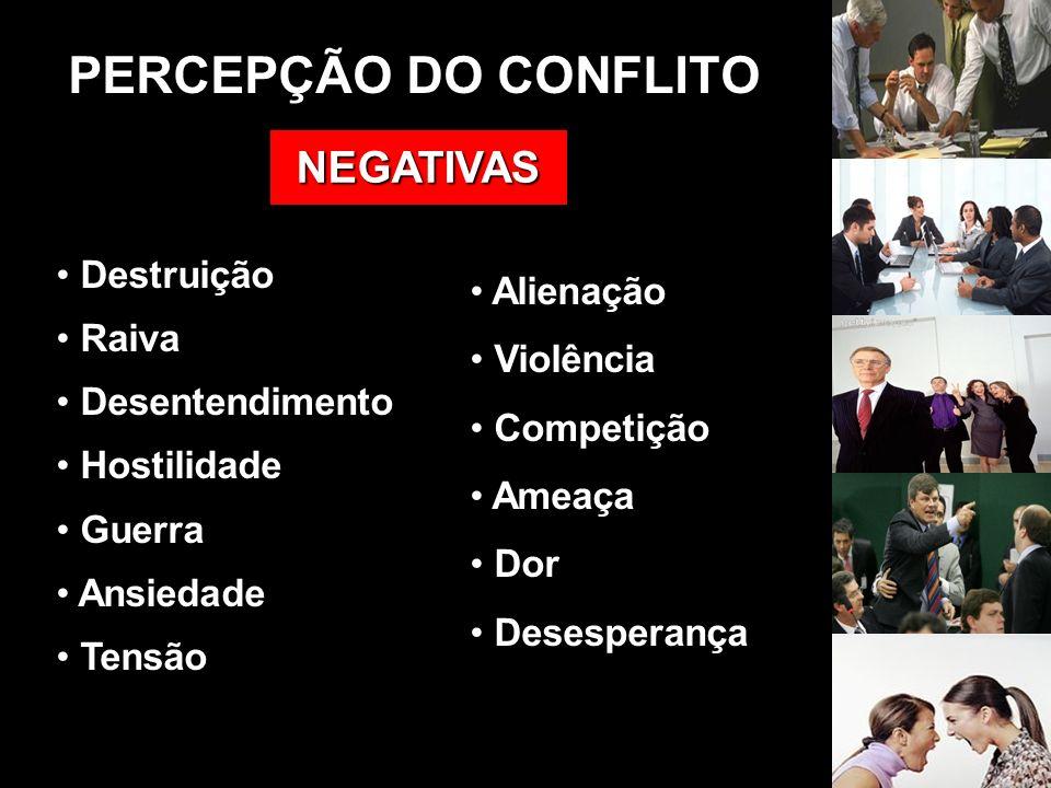 PERCEPÇÃO DO CONFLITO NEGATIVAS Destruição Alienação Raiva Violência