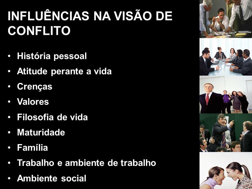 INFLUÊNCIAS NA VISÃO DE CONFLITO