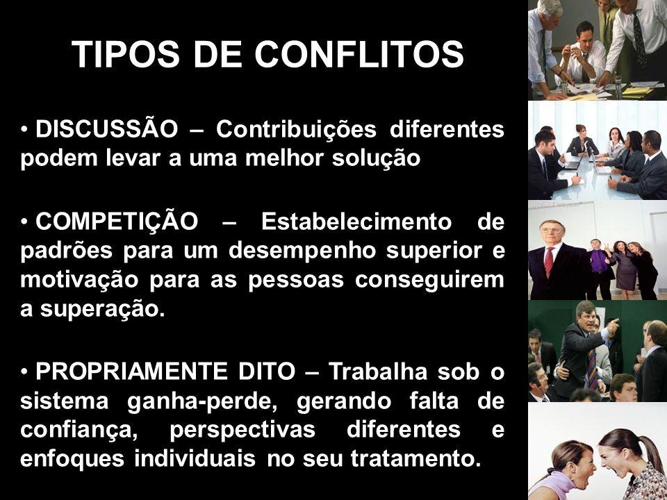 TIPOS DE CONFLITOS DISCUSSÃO – Contribuições diferentes podem levar a uma melhor solução.