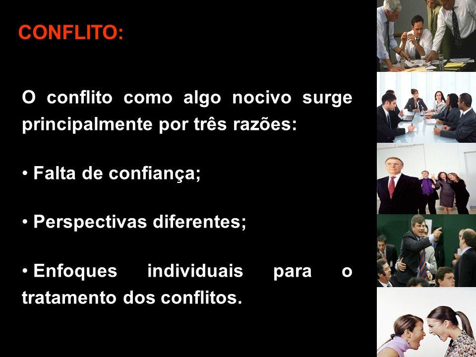 CONFLITO: O conflito como algo nocivo surge principalmente por três razões: Falta de confiança; Perspectivas diferentes;