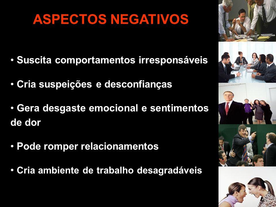 ASPECTOS NEGATIVOS Suscita comportamentos irresponsáveis