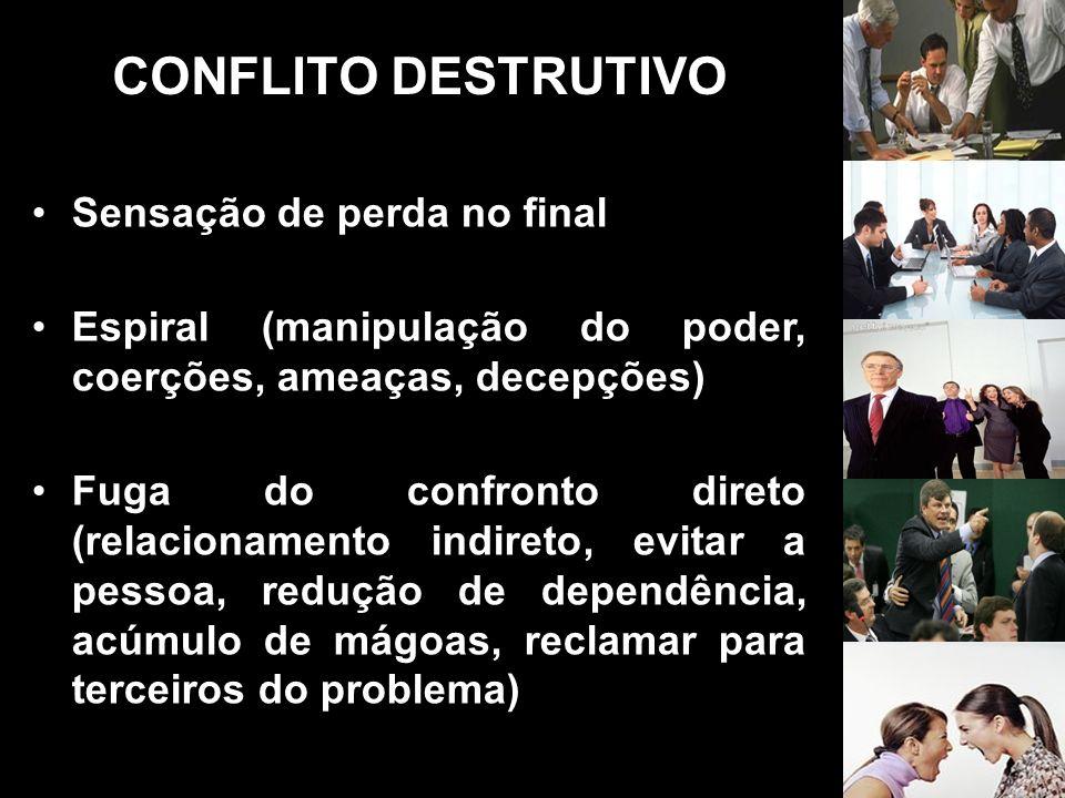 CONFLITO DESTRUTIVO Sensação de perda no final
