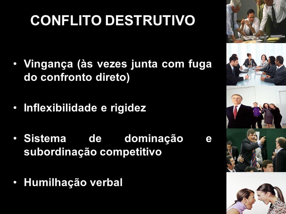 CONFLITO DESTRUTIVO Vingança (às vezes junta com fuga do confronto direto) Inflexibilidade e rigidez.