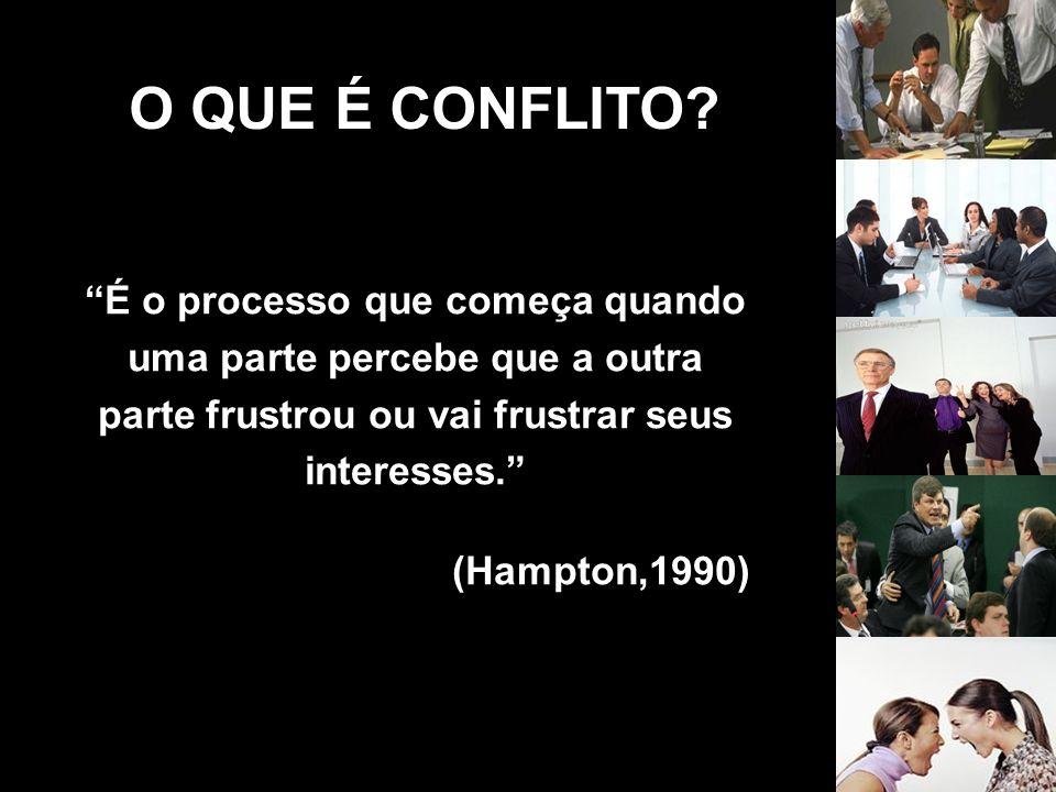 O QUE É CONFLITO É o processo que começa quando uma parte percebe que a outra parte frustrou ou vai frustrar seus interesses.