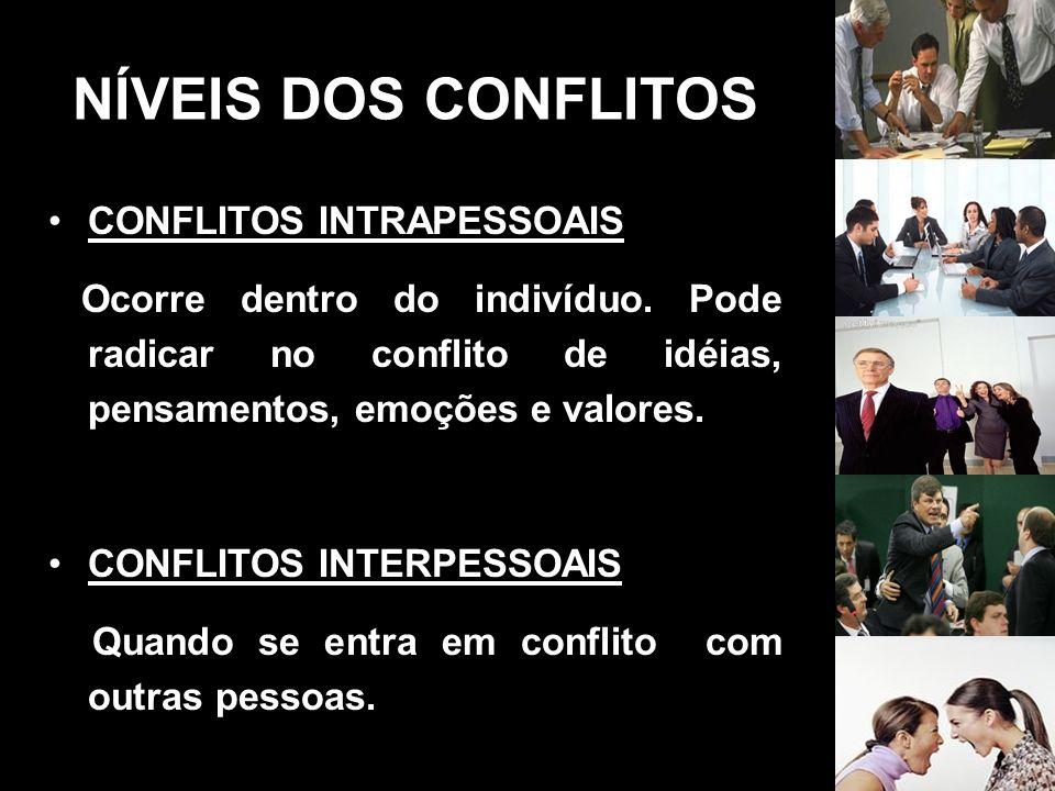 NÍVEIS DOS CONFLITOS CONFLITOS INTRAPESSOAIS