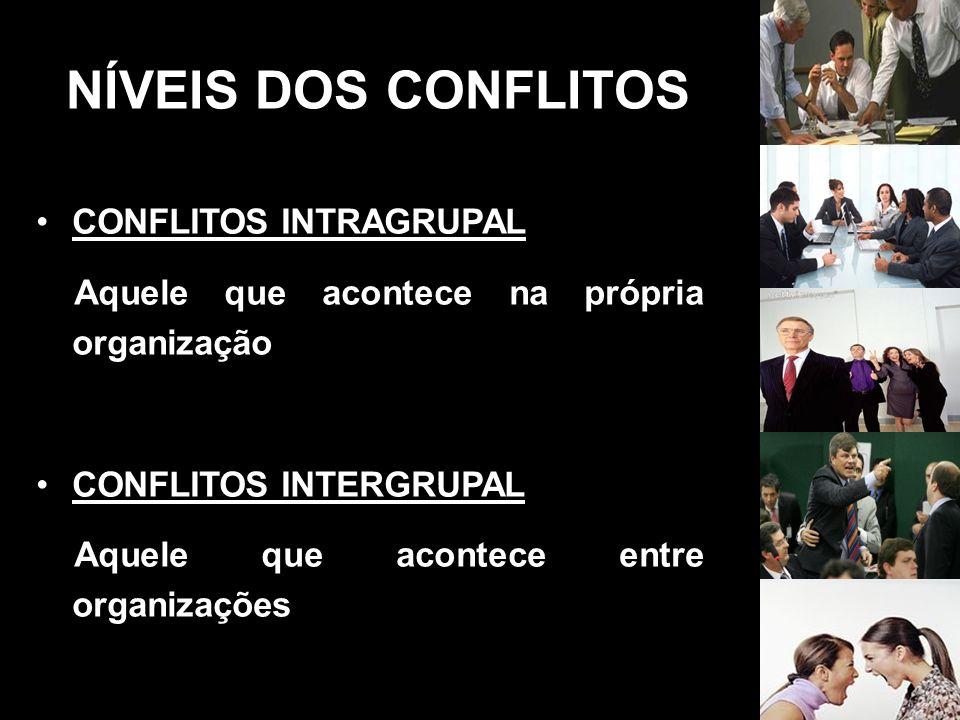 NÍVEIS DOS CONFLITOS CONFLITOS INTRAGRUPAL