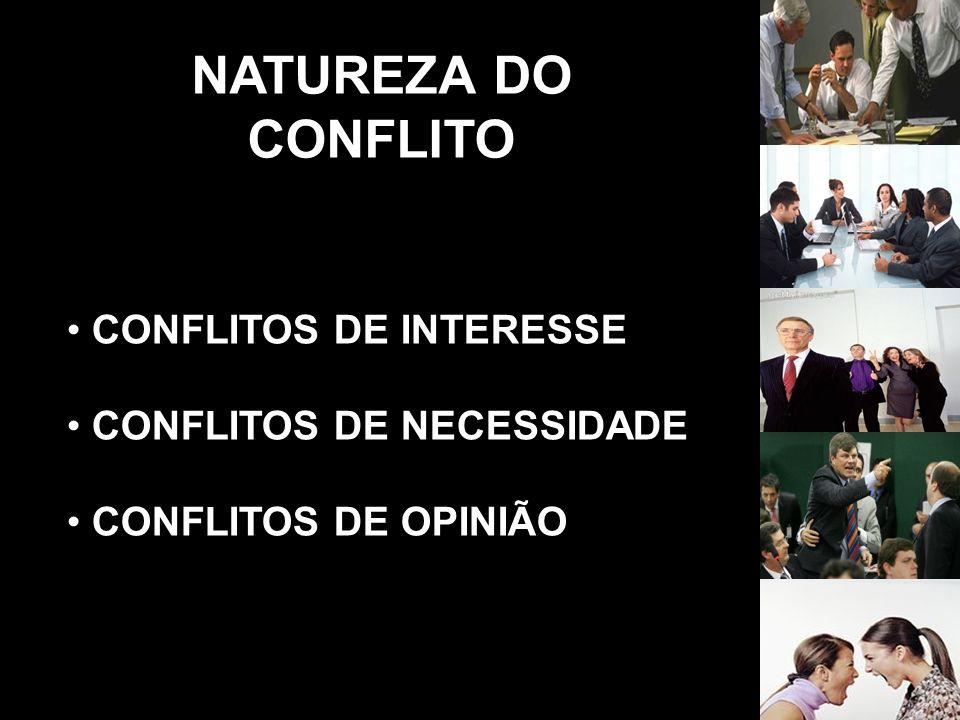NATUREZA DO CONFLITO CONFLITOS DE INTERESSE CONFLITOS DE NECESSIDADE