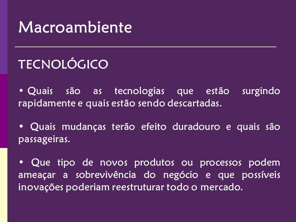 Macroambiente TECNOLÓGICO