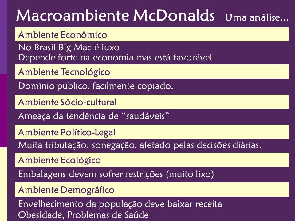 Macroambiente McDonalds