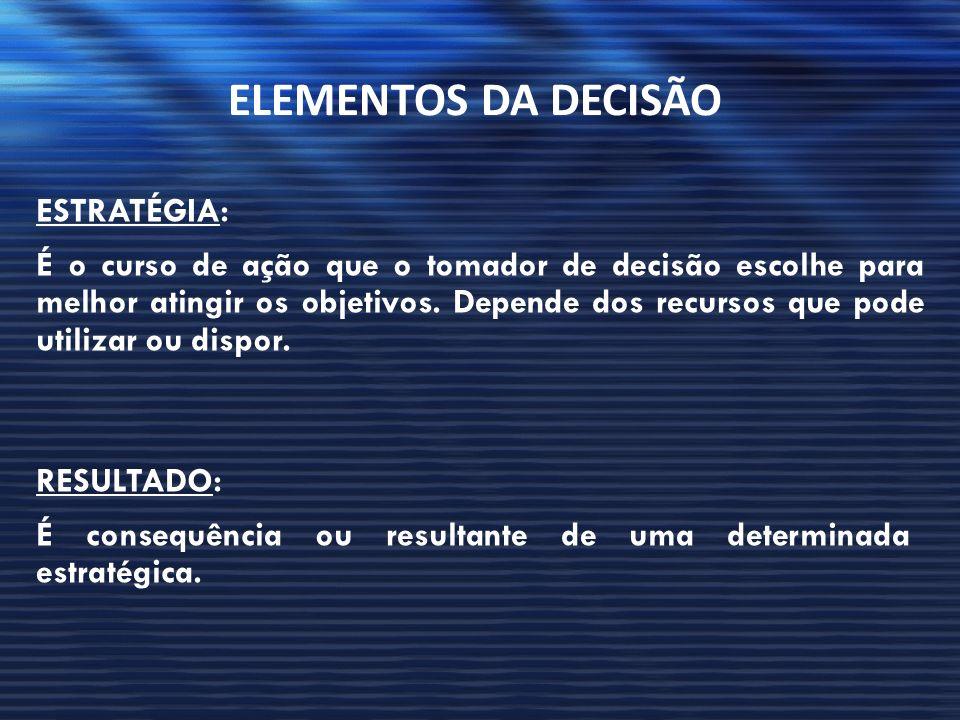 ELEMENTOS DA DECISÃO ESTRATÉGIA: