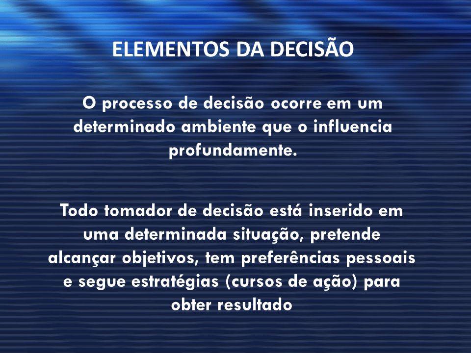 ELEMENTOS DA DECISÃO O processo de decisão ocorre em um determinado ambiente que o influencia profundamente.