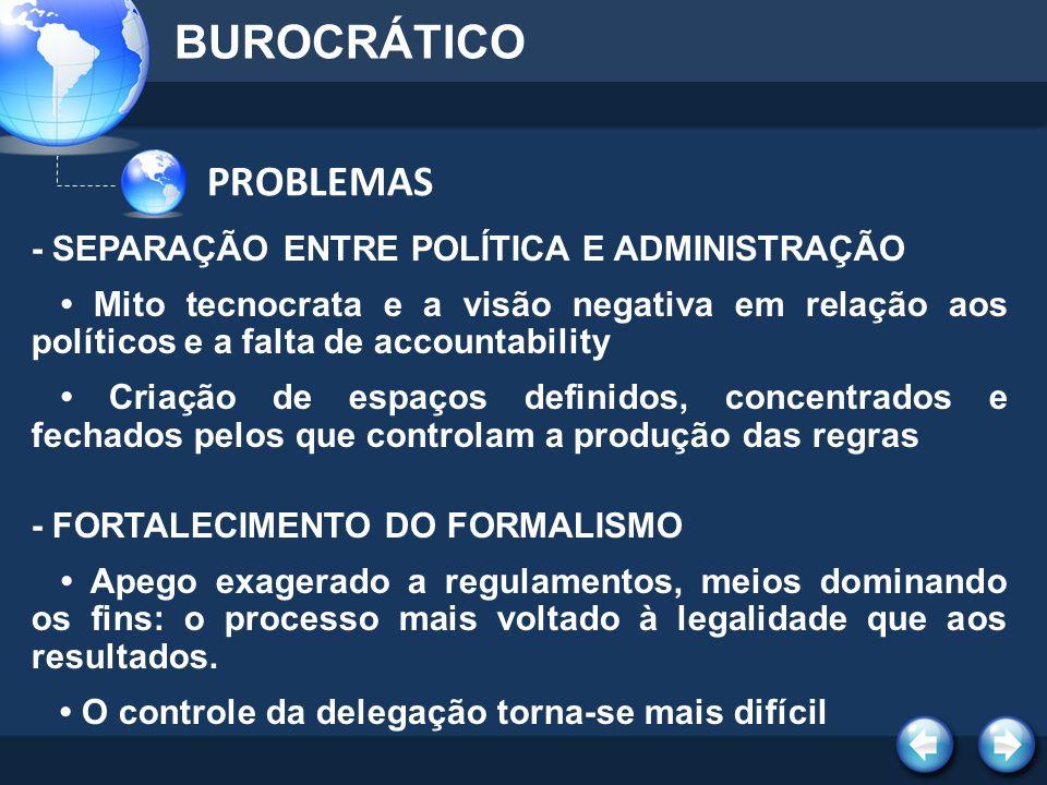 BUROCRÁTICO PROBLEMAS - SEPARAÇÃO ENTRE POLÍTICA E ADMINISTRAÇÃO