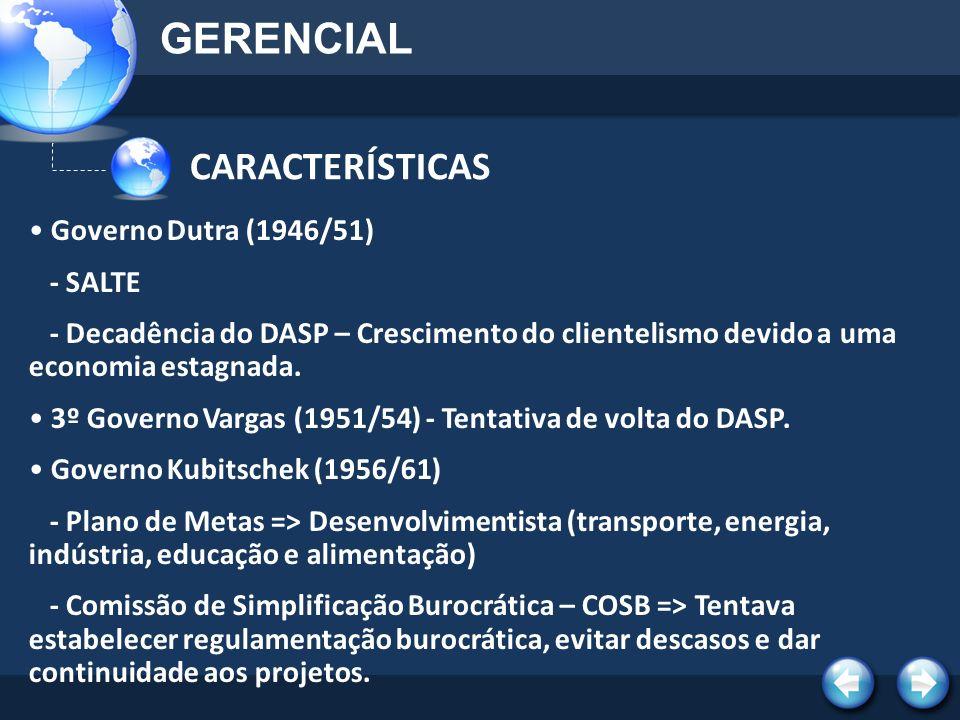 GERENCIAL CARACTERÍSTICAS Governo Dutra (1946/51) - SALTE