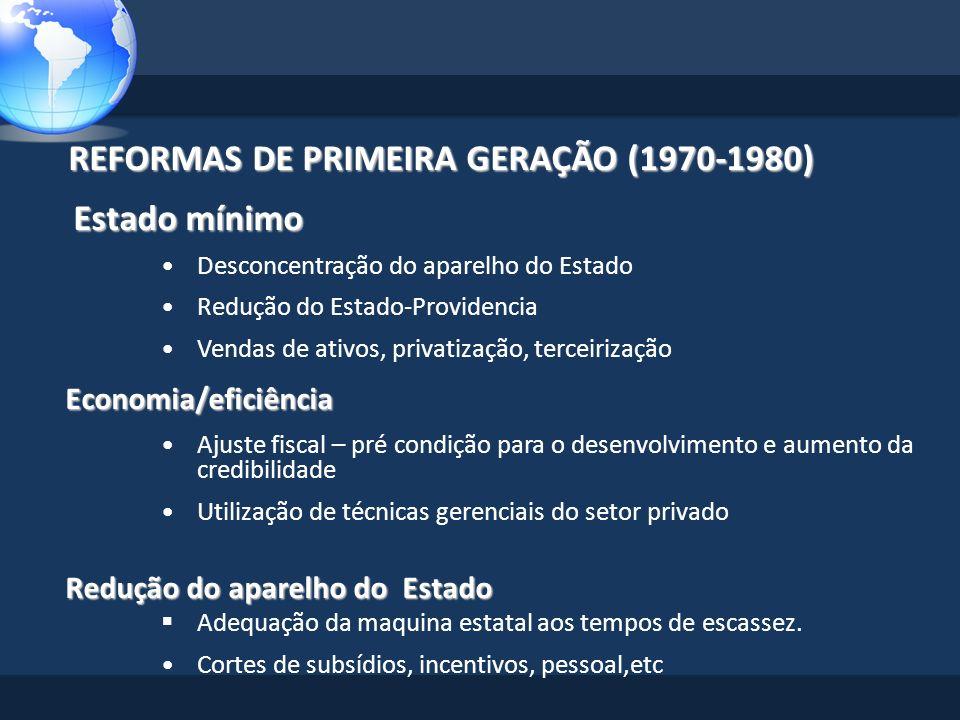 REFORMAS DE PRIMEIRA GERAÇÃO (1970-1980) Estado mínimo
