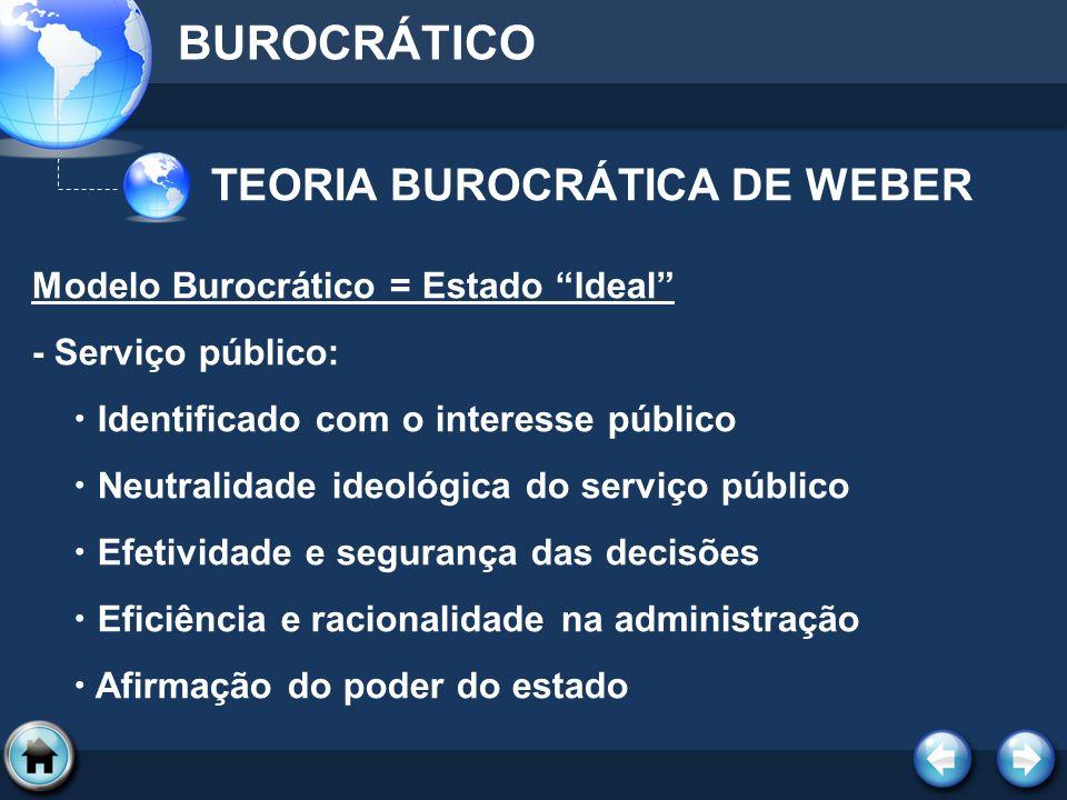 BUROCRÁTICO TEORIA BUROCRÁTICA DE WEBER