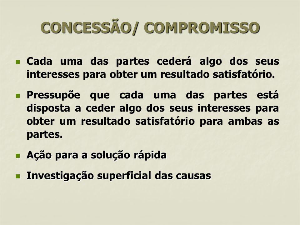 CONCESSÃO/ COMPROMISSO