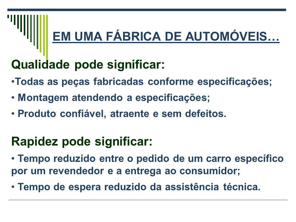 EM UMA FÁBRICA DE AUTOMÓVEIS…