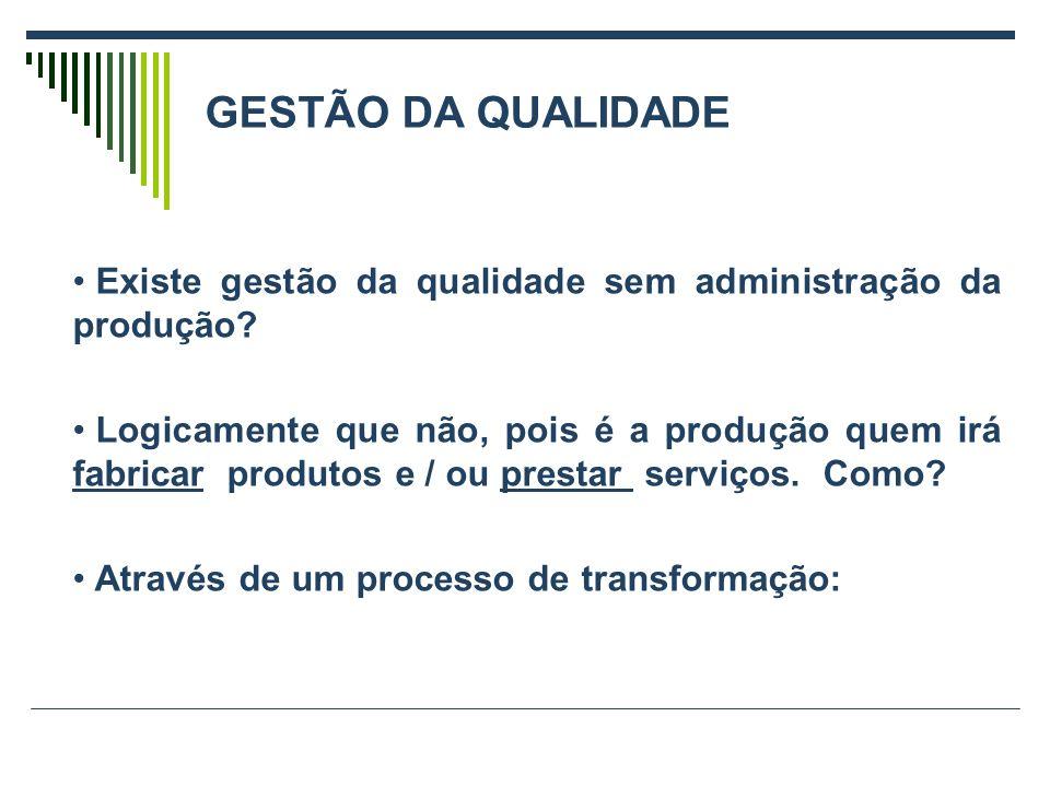 GESTÃO DA QUALIDADE Existe gestão da qualidade sem administração da produção