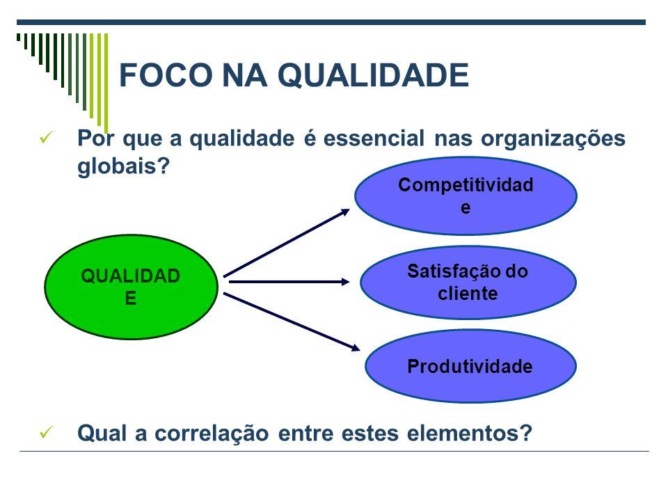 FOCO NA QUALIDADE Por que a qualidade é essencial nas organizações globais Qual a correlação entre estes elementos