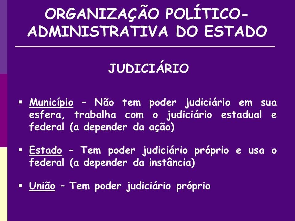 ORGANIZAÇÃO POLÍTICO-ADMINISTRATIVA DO ESTADO