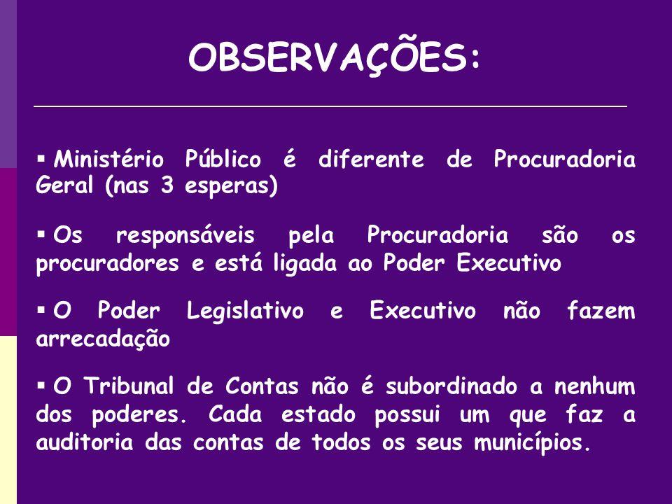 OBSERVAÇÕES: Ministério Público é diferente de Procuradoria Geral (nas 3 esperas)