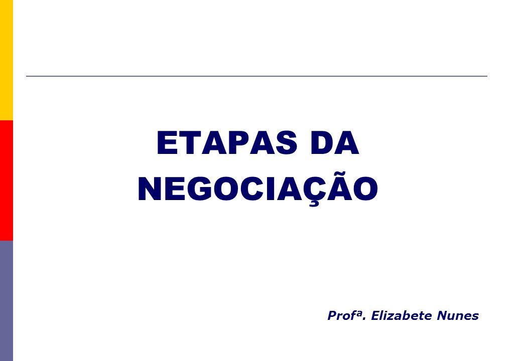 ETAPAS DA NEGOCIAÇÃO Profª. Elizabete Nunes